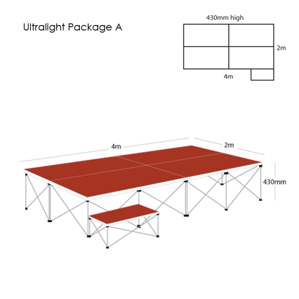 Ultralight Stage Package A