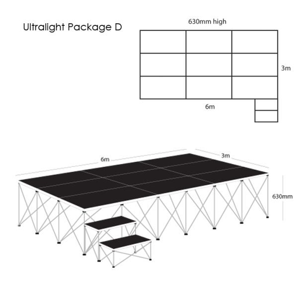 Ultralight Stage Package D